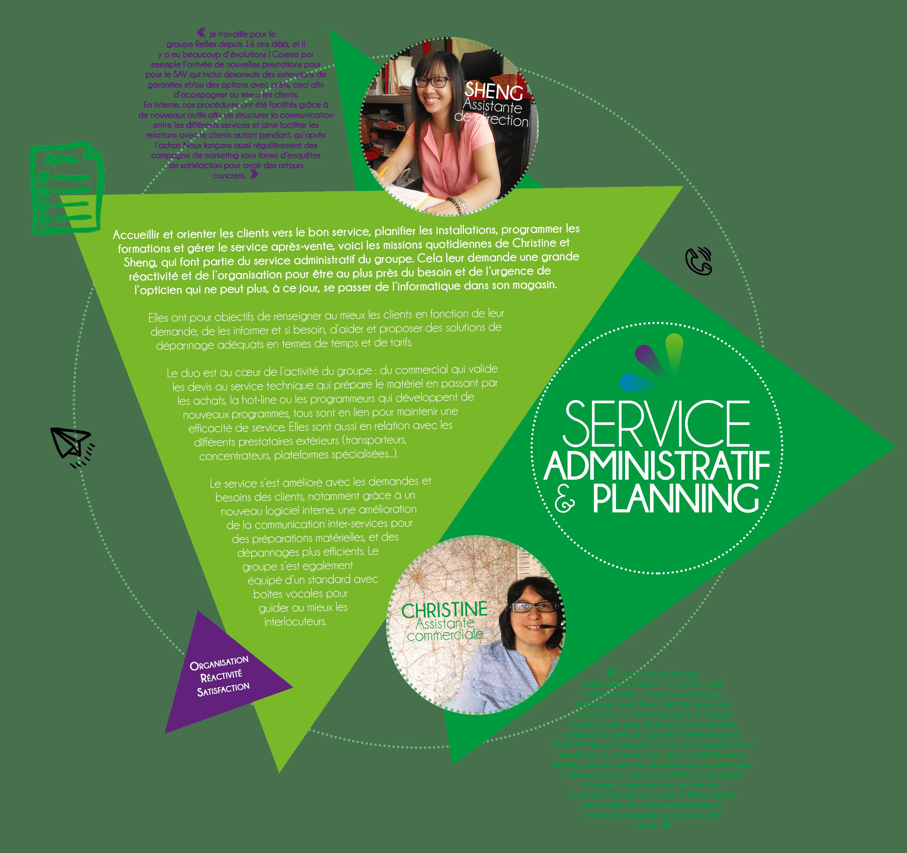 equipe Adm&planning